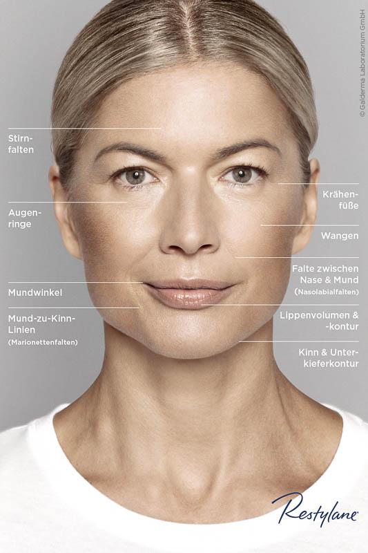 Dr. Grunert - Ästhetische Medizin - Skinbooster
